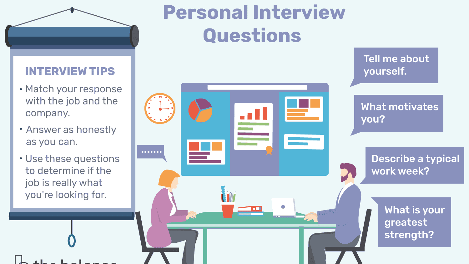 Common Interview Questions With Their Possible Answers