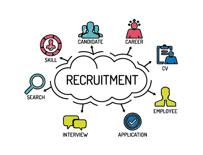 How To Speed Up Your Recruitment Process | Jobs Talent